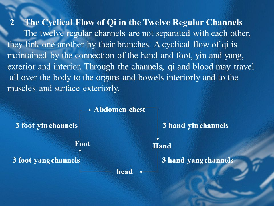 Homework : 1 、 Term explanation : Channels and collaterals, Acupoints 2 、 Simply state the Cyclical flow of Qi in the twelve regular channels 3 、 How to classify acupoints.