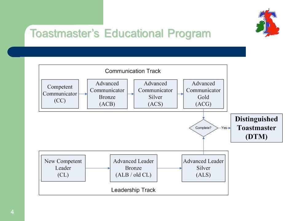 4 Toastmaster's Educational Program