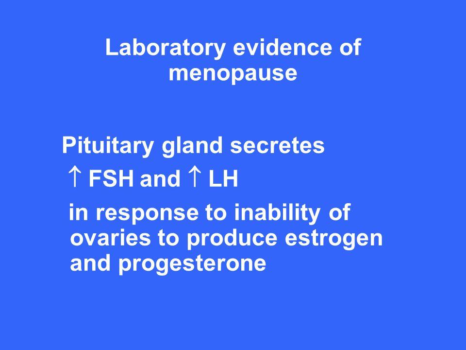 Symptoms of Perimenopause menstrual irregularity hot flashes or flushes night sweats insomnia vaginal dryness