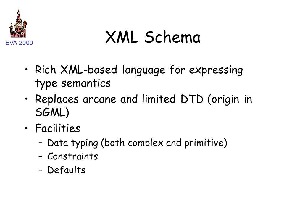 EVA 2000 XML Schema Rich XML-based language for expressing type semantics Replaces arcane and limited DTD (origin in SGML) Facilities –Data typing (bo