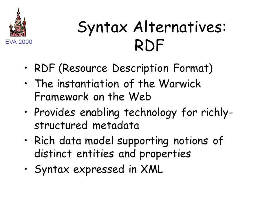 EVA 2000 Syntax Alternatives: RDF RDF (Resource Description Format) The instantiation of the Warwick Framework on the Web Provides enabling technology
