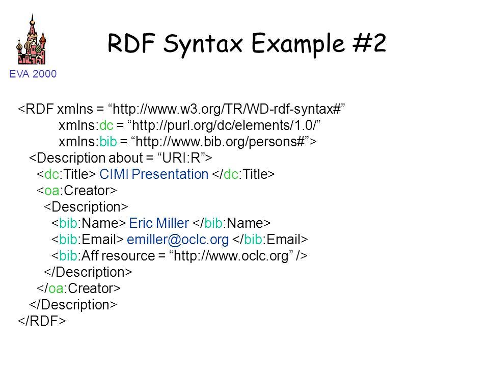 "EVA 2000 <RDF xmlns = ""http://www.w3.org/TR/WD-rdf-syntax#"" xmlns:dc = ""http://purl.org/dc/elements/1.0/"" xmlns:bib = ""http://www.bib.org/persons#""> C"