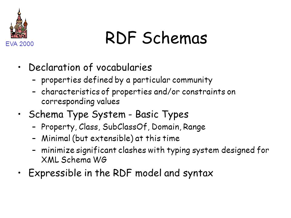 EVA 2000 RDF Schemas Declaration of vocabularies –properties defined by a particular community –characteristics of properties and/or constraints on corresponding values Schema Type System - Basic Types –Property, Class, SubClassOf, Domain, Range –Minimal (but extensible) at this time –minimize significant clashes with typing system designed for XML Schema WG Expressible in the RDF model and syntax