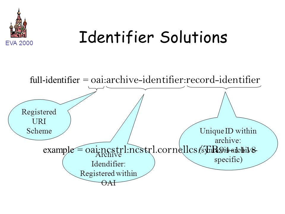 EVA 2000 Identifier Solutions full-identifier = oai:archive-identifier:record-identifier Registered URI Scheme Archive Idendifier: Registered within O