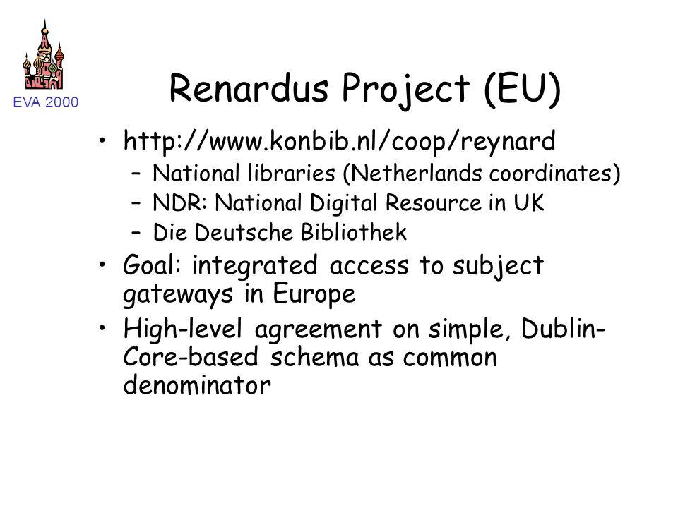 EVA 2000 Renardus Project (EU) http://www.konbib.nl/coop/reynard –National libraries (Netherlands coordinates) –NDR: National Digital Resource in UK –