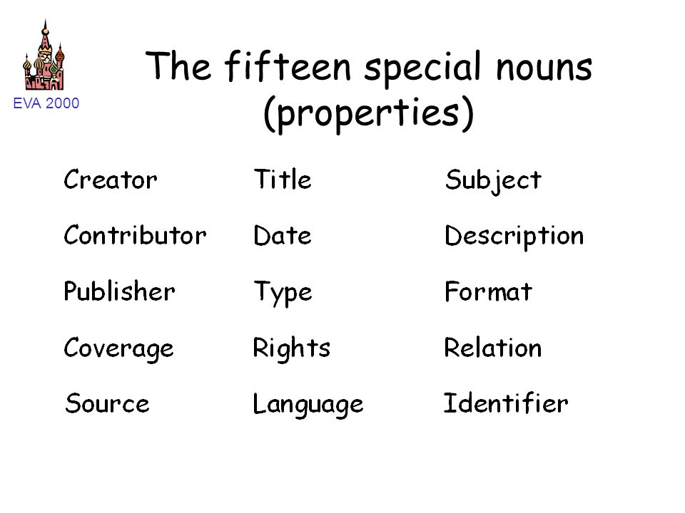 EVA 2000 The fifteen special nouns (properties)