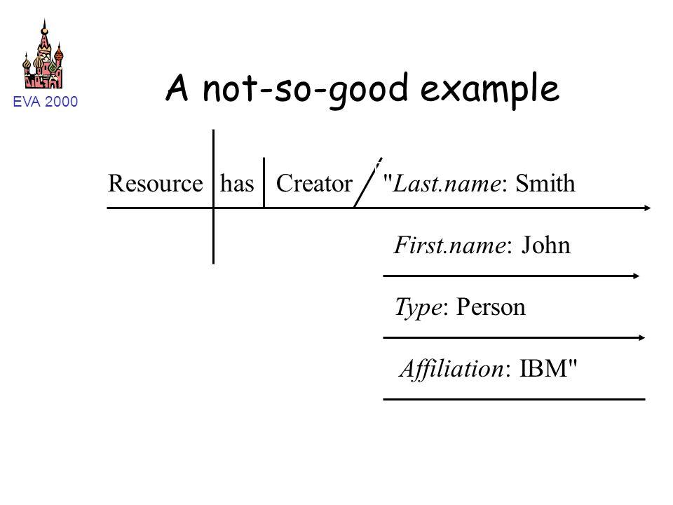 EVA 2000 A not-so-good example ResourcehasCreator