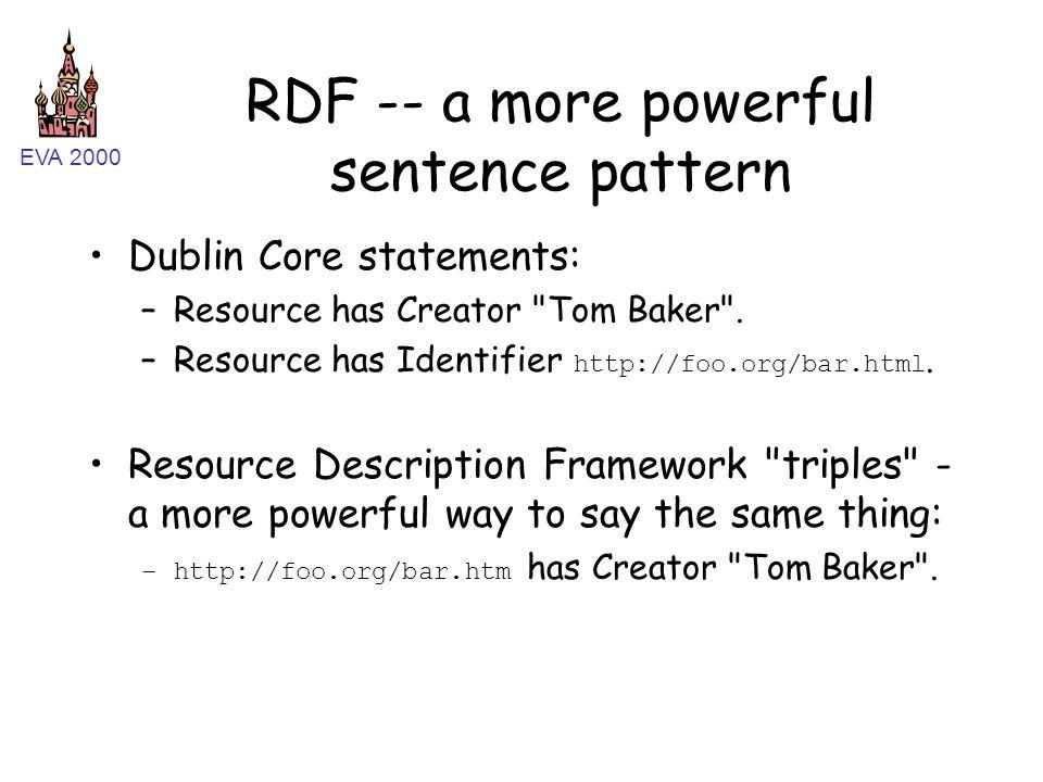 EVA 2000 RDF -- a more powerful sentence pattern Dublin Core statements: –Resource has Creator
