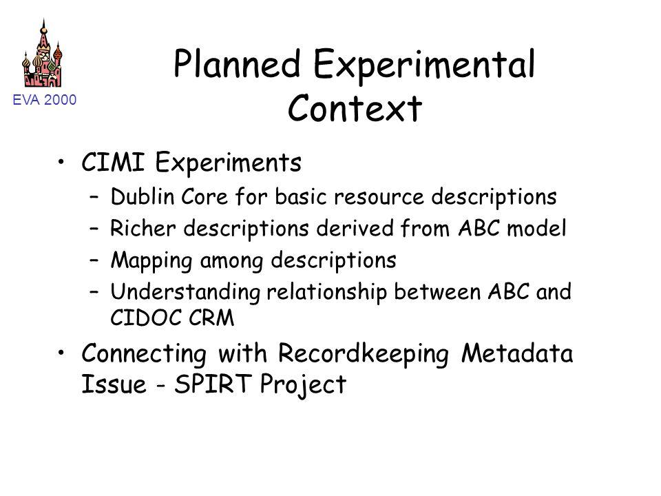 EVA 2000 Planned Experimental Context CIMI Experiments –Dublin Core for basic resource descriptions –Richer descriptions derived from ABC model –Mappi