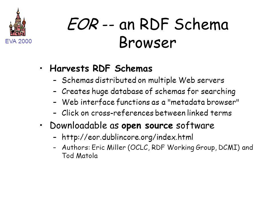 EVA 2000 EOR -- an RDF Schema Browser Harvests RDF Schemas –Schemas distributed on multiple Web servers –Creates huge database of schemas for searchin