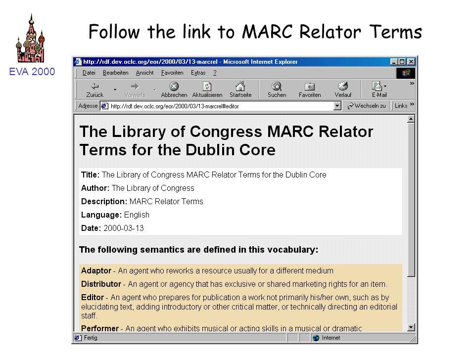 EVA 2000 Follow the link to MARC Relator Terms
