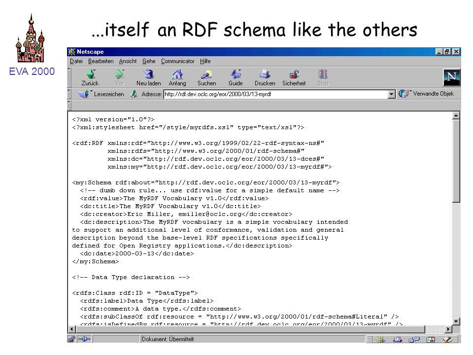 EVA 2000...itself an RDF schema like the others