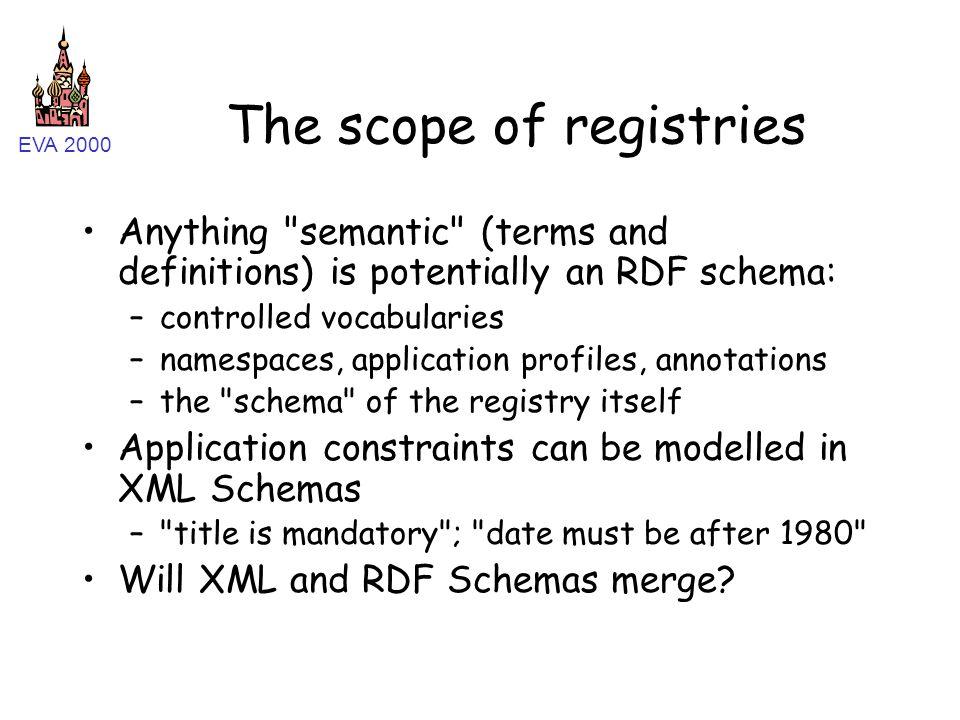 EVA 2000 The scope of registries Anything