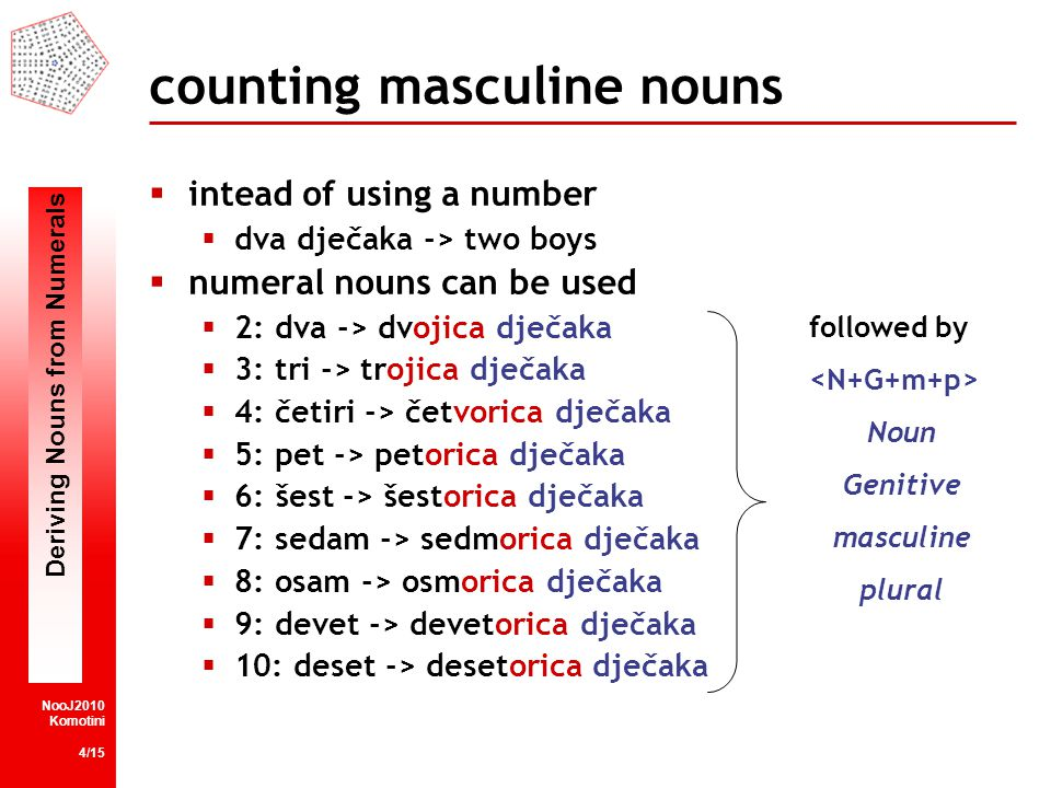 Deriving Nouns from Numerals NooJ2010 Komotini 4/15 counting masculine nouns  intead of using a number  dva dječaka -> two boys  numeral nouns can be used  2: dva -> dvojica dječaka  3: tri -> trojica dječaka  4: četiri -> četvorica dječaka  5: pet -> petorica dječaka  6: šest -> šestorica dječaka  7: sedam -> sedmorica dječaka  8: osam -> osmorica dječaka  9: devet -> devetorica dječaka  10: deset -> desetorica dječaka followed by Noun Genitive masculine plural