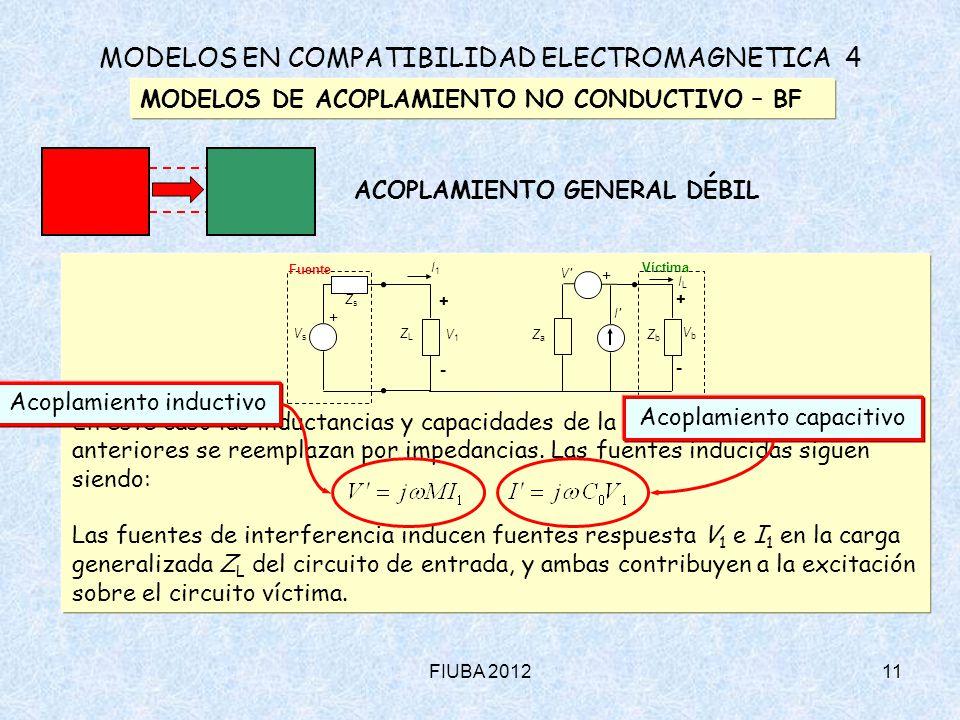 FIUBA 201211 MODELOS EN COMPATIBILIDAD ELECTROMAGNETICA 4 MODELOS DE ACOPLAMIENTO NO CONDUCTIVO – BF ACOPLAMIENTO GENERAL DÉBIL En este caso las induc