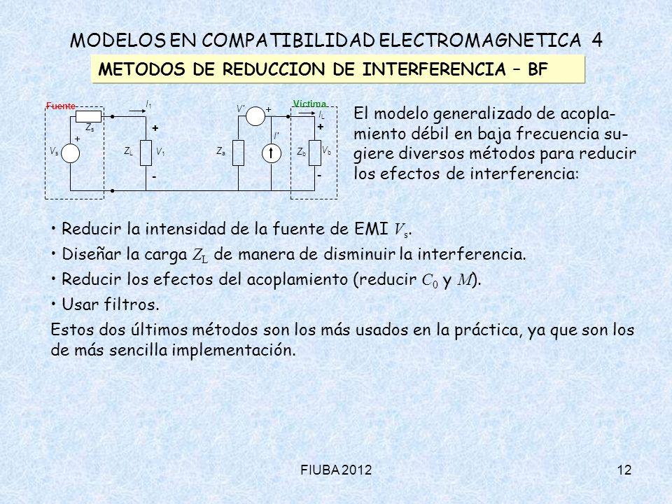 FIUBA 201212 MODELOS EN COMPATIBILIDAD ELECTROMAGNETICA 4 METODOS DE REDUCCION DE INTERFERENCIA – BF El modelo generalizado de acopla- miento débil en