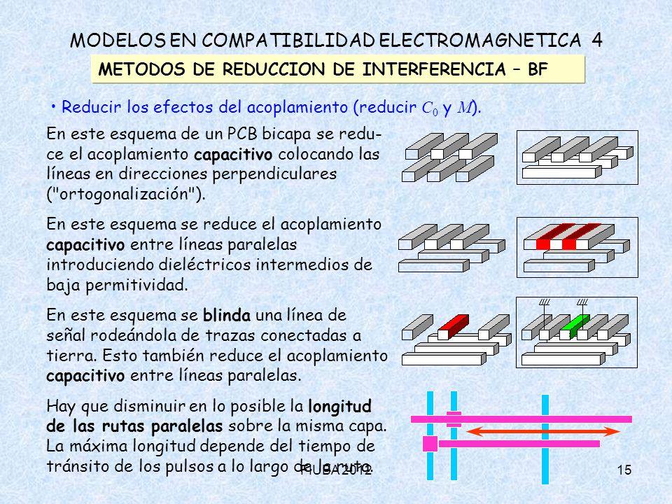 FIUBA 201215 En este esquema de un PCB bicapa se redu- ce el acoplamiento capacitivo colocando las líneas en direcciones perpendiculares (