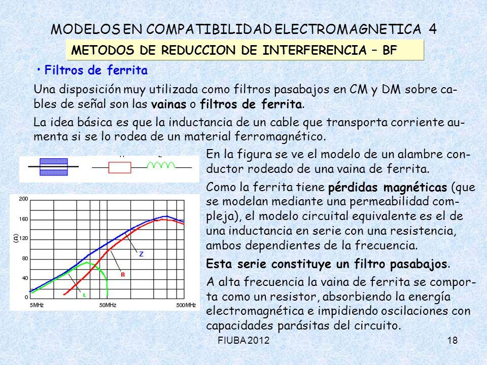 FIUBA 201218 En la figura se ve el modelo de un alambre con- ductor rodeado de una vaina de ferrita. Como la ferrita tiene pérdidas magnéticas (que se