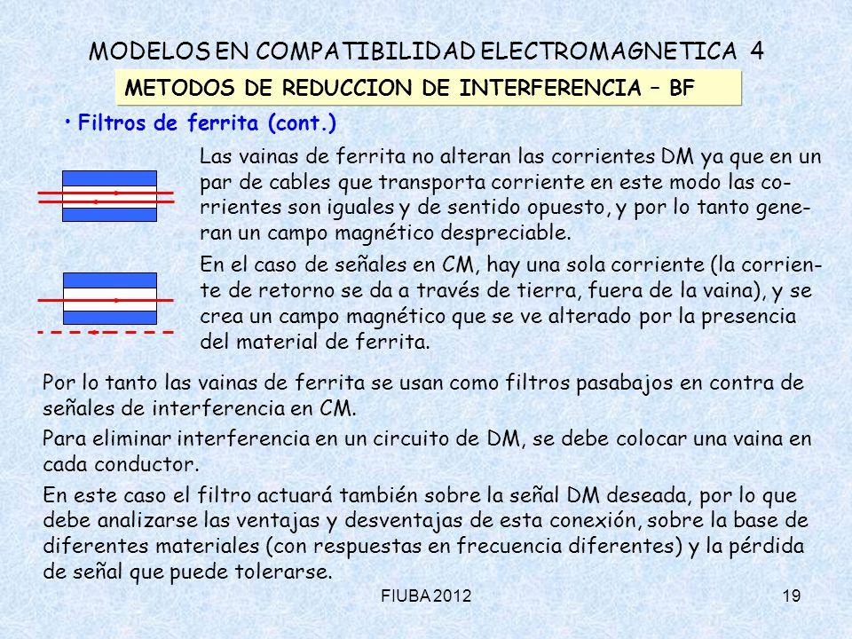 FIUBA 201219 MODELOS EN COMPATIBILIDAD ELECTROMAGNETICA 4 METODOS DE REDUCCION DE INTERFERENCIA – BF Filtros de ferrita (cont.) Las vainas de ferrita