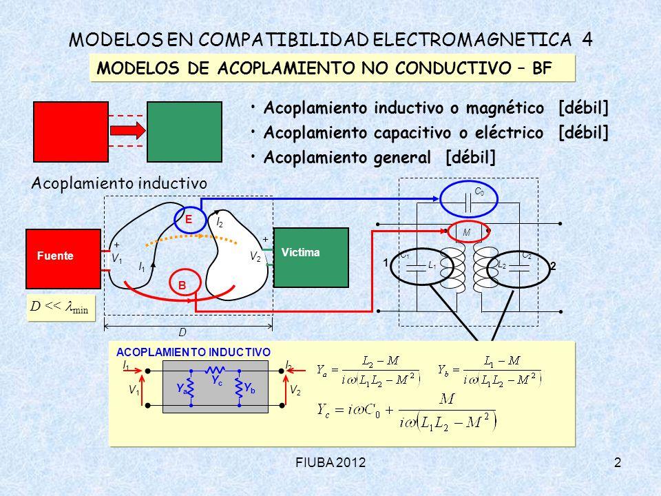 FIUBA 20123 MODELOS EN COMPATIBILIDAD ELECTROMAGNETICA 4 MODELOS DE ACOPLAMIENTO NO CONDUCTIVO – BF ACOPLAMIENTO INDUCTIVO V1V1 I1I1 I2I2 V2V2 YaYa YbYb YcYc ACOPLAMIENTO INDUCTIVO DÉBIL ACOPLAMIENTO INDUCTIVO DEBIL En el circuito fuente queda una inductancia pura y en el circuito víctima la tensión inducida en la carga: puede representarse mediante dos fuentes de corriente sobre el circuito víctima: acoplamiento capacitivo acoplamiento inductivo (predomina) y la tensión y corriente inducidas sobre la carga se escriben ahora: L1L1 L2L2 M C0C0 1 2