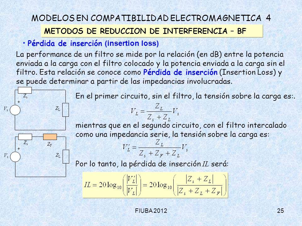 FIUBA 201225 MODELOS EN COMPATIBILIDAD ELECTROMAGNETICA 4 METODOS DE REDUCCION DE INTERFERENCIA – BF Pérdida de inserción (insertion loss) La performa