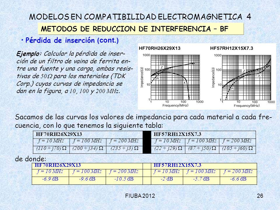 FIUBA 201226 MODELOS EN COMPATIBILIDAD ELECTROMAGNETICA 4 METODOS DE REDUCCION DE INTERFERENCIA – BF Pérdida de inserción (cont.) Ejemplo: Calcular la