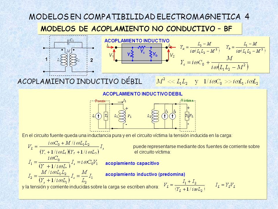 FIUBA 20124 MODELOS EN COMPATIBILIDAD ELECTROMAGNETICA 4 MODELOS DE ACOPLAMIENTO NO CONDUCTIVO – BF Acoplamiento inductivo o magnético [débil] Acoplamiento capacitivo o eléctrico [débil] Acoplamiento general [débil] Acoplamiento capacitivo D << min Inductancias parásitas D B E I1I1 V1V1 + Fuente I2I2 V2V2 + Víctima L1L1 L2L2 C1C1 C2C2 M C0C0 1 2 ACOPLAMIENTO CAPACITIVO V1V1 I1I1 I2I2 V2V2 Z1Z1 Z2Z2 Z3Z3