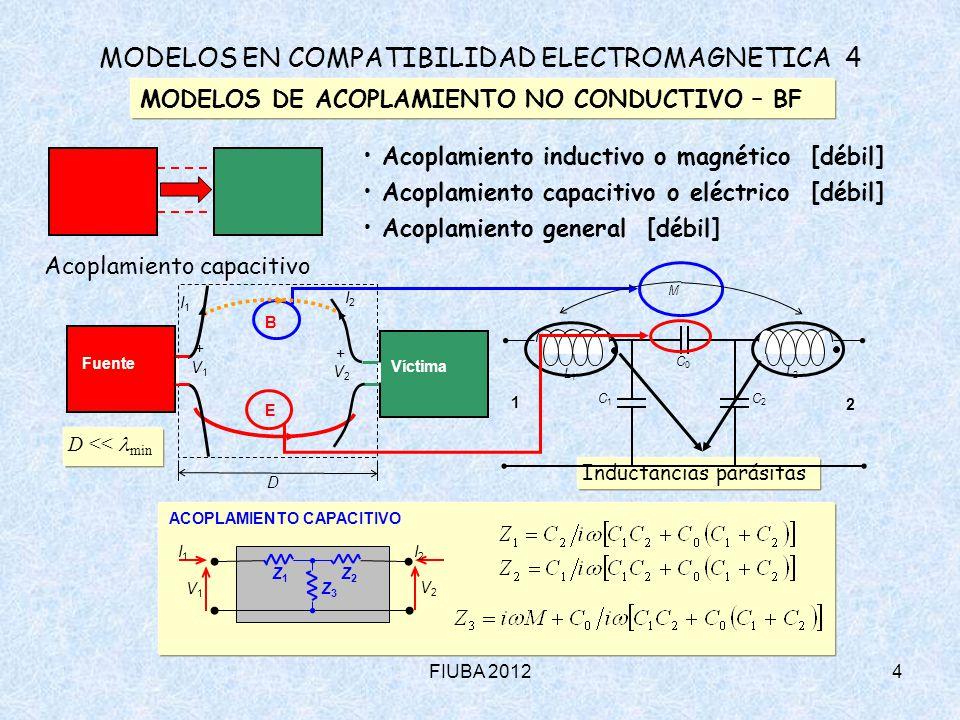 FIUBA 20125 MODELOS EN COMPATIBILIDAD ELECTROMAGNETICA 4 MODELOS DE ACOPLAMIENTO NO CONDUCTIVO – BF ACOPLAMIENTO CAPACITIVO V1V1 I1I1 I2I2 V2V2 Z1Z1 Z2Z2 Z3Z3 ACOPLAMIENTO CAPACITIVO DÉBIL ACOPLAMIENTO CAPACITIVO DEBIL En el circuito fuente queda una capacidad pura y en el circuito víctima la corriente inducida en la carga: puede representarse mediante una fuente de tensión y una fuente de corriente sobre el circuito víctima: acoplamiento capacitivo (predomina) acoplamiento inductivo VLVL + - Víctima C1C1 C2C2 I1I1 V1V1 + - ZsZs VsVs I ZLZL Fuent e + + V ILIL M L1L1 L2L2 C1C1 C2C2 M C0C0 1 2