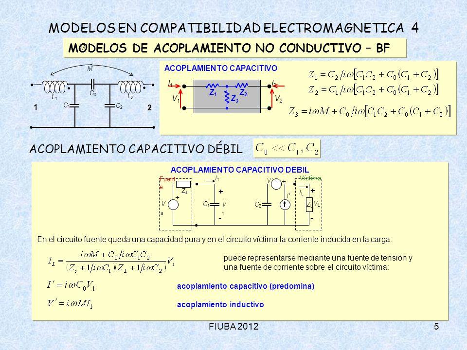 FIUBA 20125 MODELOS EN COMPATIBILIDAD ELECTROMAGNETICA 4 MODELOS DE ACOPLAMIENTO NO CONDUCTIVO – BF ACOPLAMIENTO CAPACITIVO V1V1 I1I1 I2I2 V2V2 Z1Z1 Z