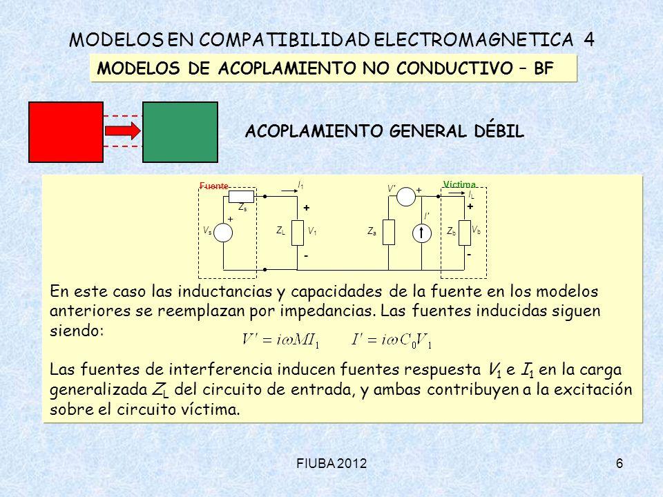 FIUBA 20127 MODELOS EN COMPATIBILIDAD ELECTROMAGNETICA 4 MODELOS DE ACOPLAMIENTO NO CONDUCTIVO – BF Ejemplo: Crosstalk entre líneas de un circuito impreso h ww d  plano de tierra línea activa  línea receptora plano de tierra ZsZs VsVs Tenemos una traza activa , a la que está conectada una fuente de equivalente Thèvenin ( V s, Z s ) y termina en una impedancia de carga Z L.