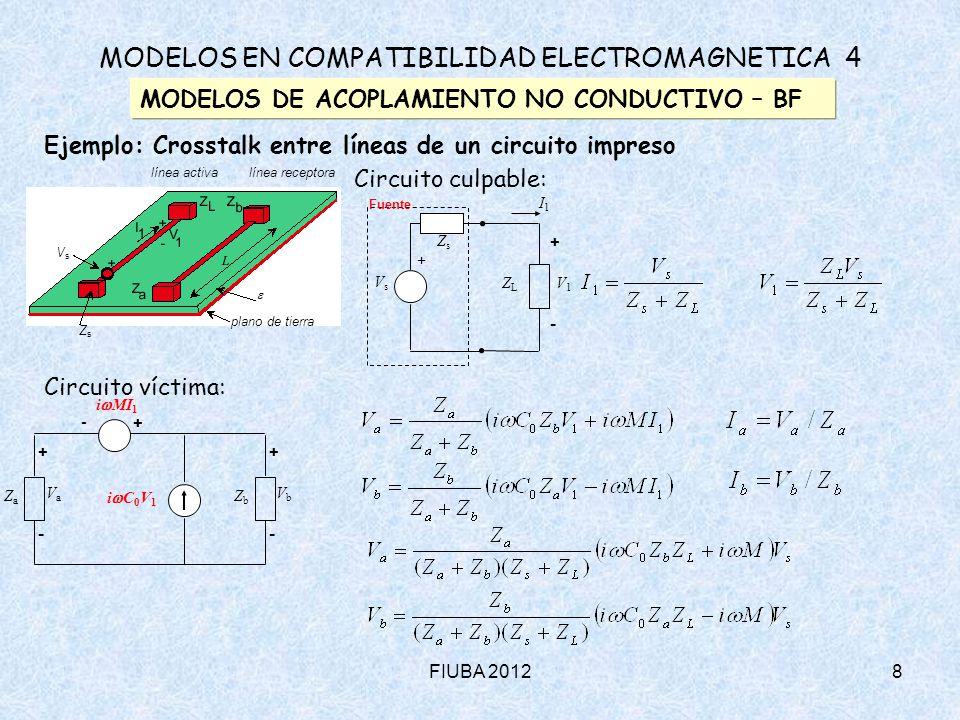 FIUBA 20129 MODELOS EN COMPATIBILIDAD ELECTROMAGNETICA 4 MODELOS DE ACOPLAMIENTO NO CONDUCTIVO – BF Ejemplo: Crosstalk entre líneas de un circuito impreso línea activa  línea receptora plano de tierra ZsZs VsVs Estas ecuaciones pueden escribirse: coeficientes de respuesta Casos especiales: línea activa cortocircuitada en la carga (Z L = 0) : línea activa abierta en la carga (Z L   ) :