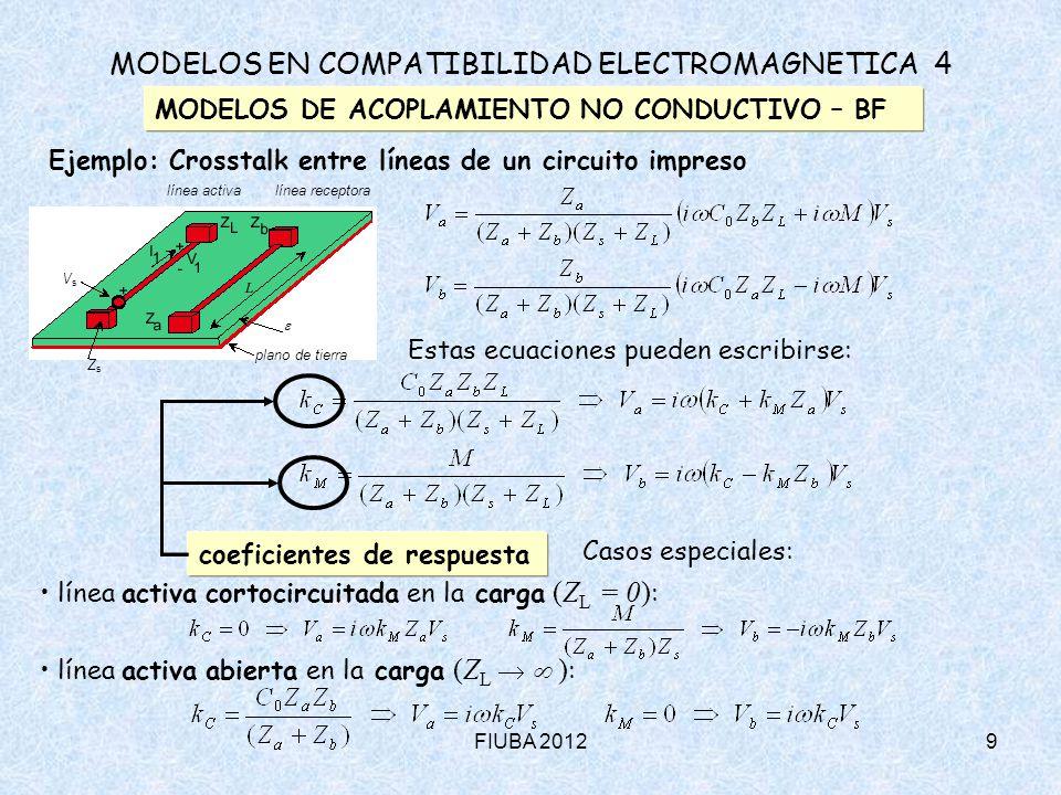 FIUBA 20129 MODELOS EN COMPATIBILIDAD ELECTROMAGNETICA 4 MODELOS DE ACOPLAMIENTO NO CONDUCTIVO – BF Ejemplo: Crosstalk entre líneas de un circuito imp