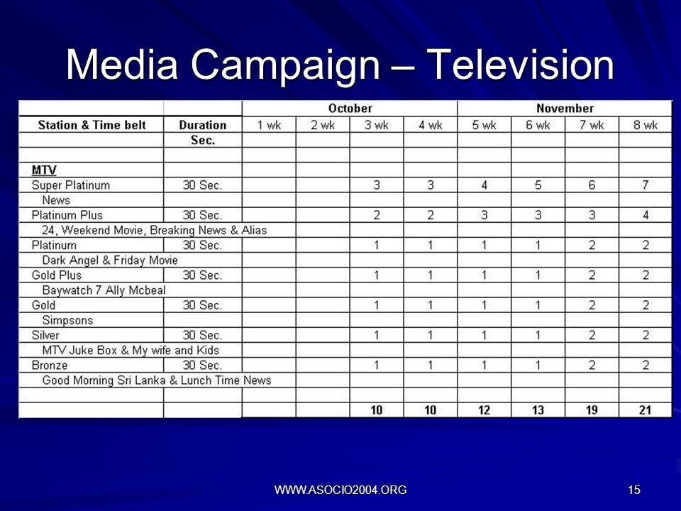 WWW.ASOCIO2004.ORG 15 Media Campaign – Television