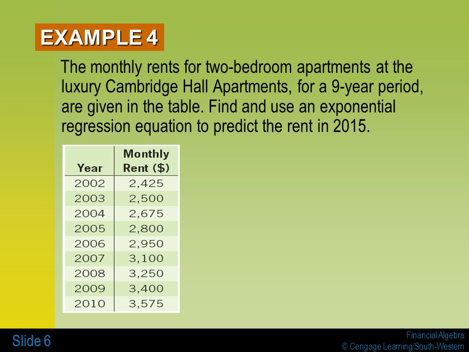 Financial Algebra © Cengage Learning/South-Western Slide 7 Examine the regression equation from Example 5.