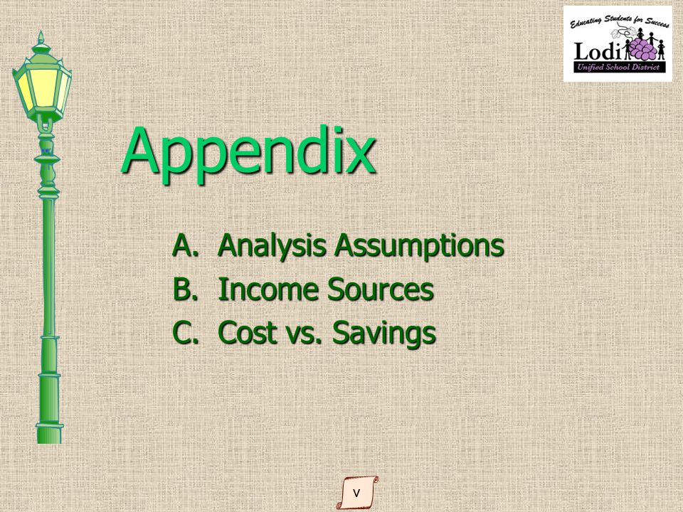 Appendix A.Analysis Assumptions B.Income Sources C.Cost vs. Savings v