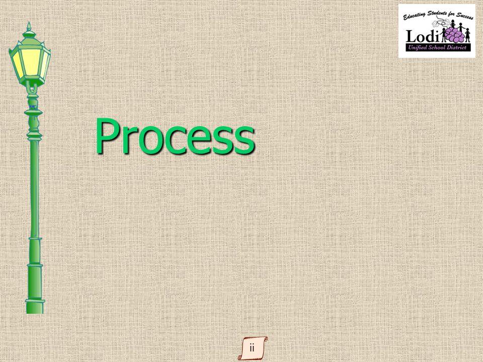 Process ii