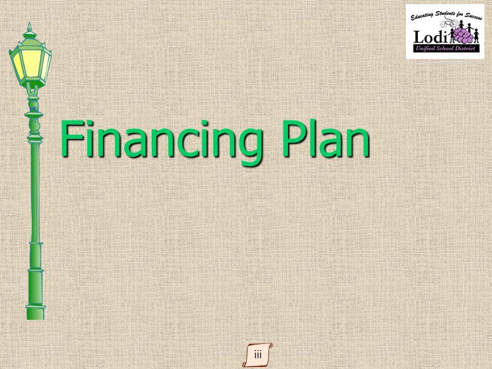 Financing Plan iii