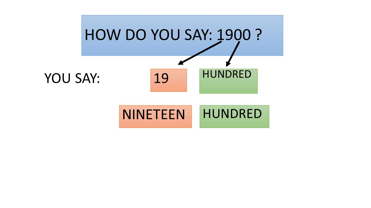 HOW DO YOU SAY: 1900 19 HUNDRED YOU SAY: HUNDRED NINETEEN