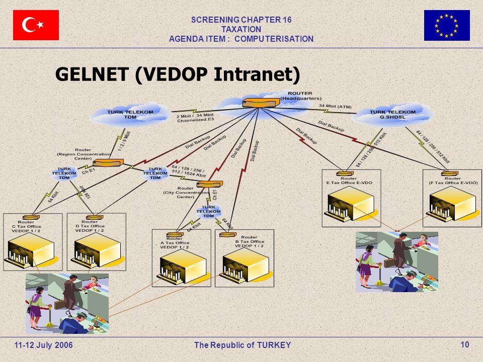 11-12 July 2006The Republic of TURKEY SCREENING CHAPTER 16 TAXATION AGENDA ITEM : COMPUTERISATION 10 GELNET (VEDOP Intranet)
