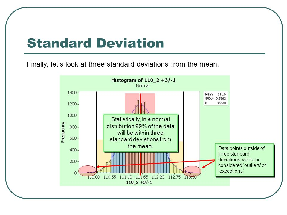 Standard Deviation Finally, let's look at three standard deviations from the mean: Statistically, in a normal distribution 99% of the data will be wit