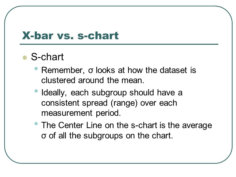 X-bar vs. s-chart S-chart Remember, σ looks at how the dataset is clustered around the mean.