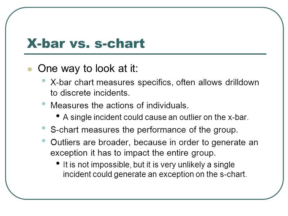 X-bar vs.