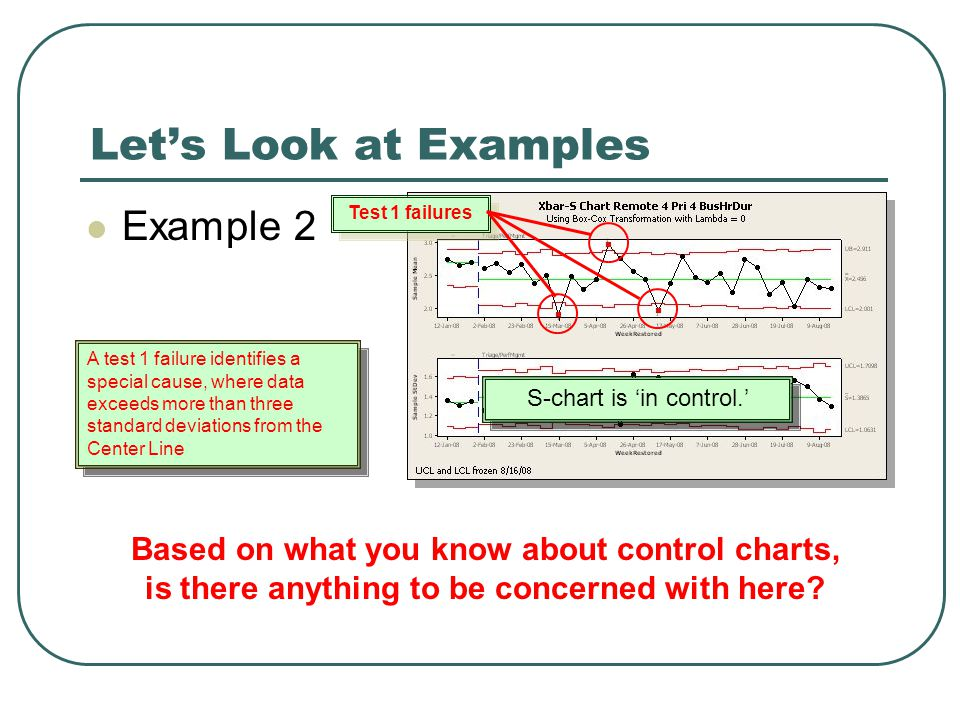 Let's Look at Examples Example 2 Based on what you know about control charts, is there anything to be concerned with here.