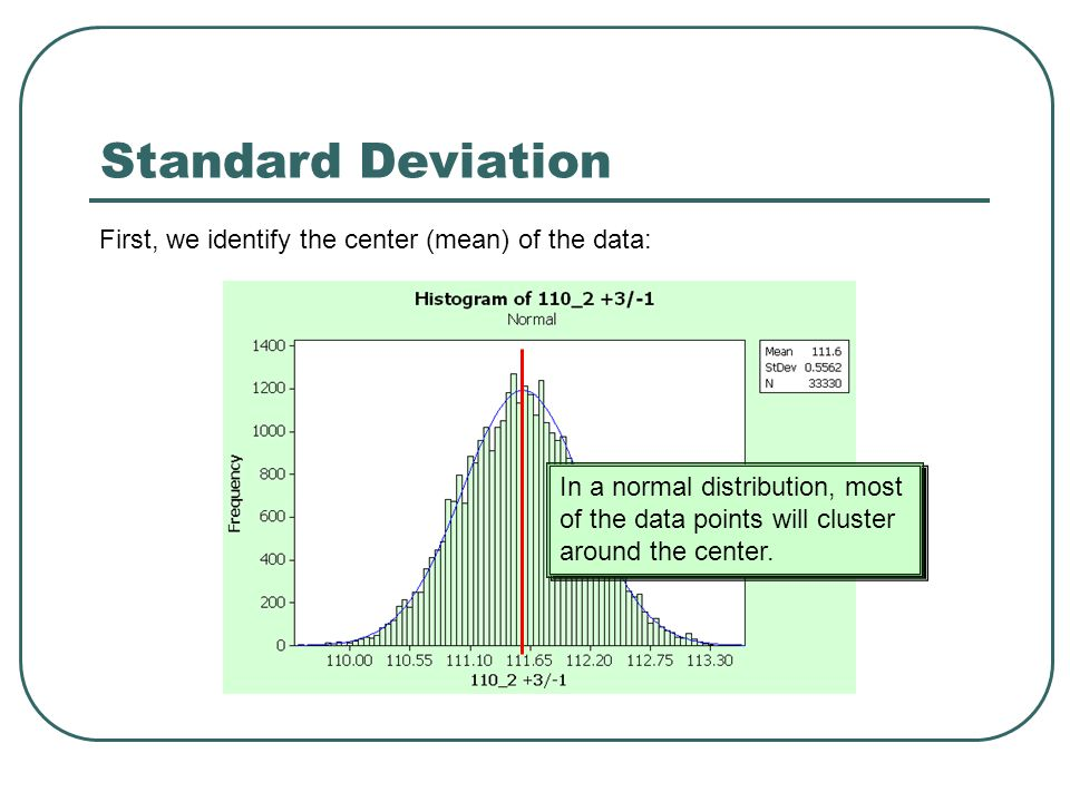 Standard Deviation First, we identify the center (mean) of the data: In a normal distribution, most of the data points will cluster around the center.