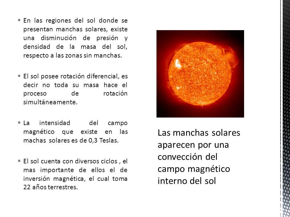  En las regiones del sol donde se presentan manchas solares, existe una disminución de presión y densidad de la masa del sol, respecto a las zonas sin manchas.