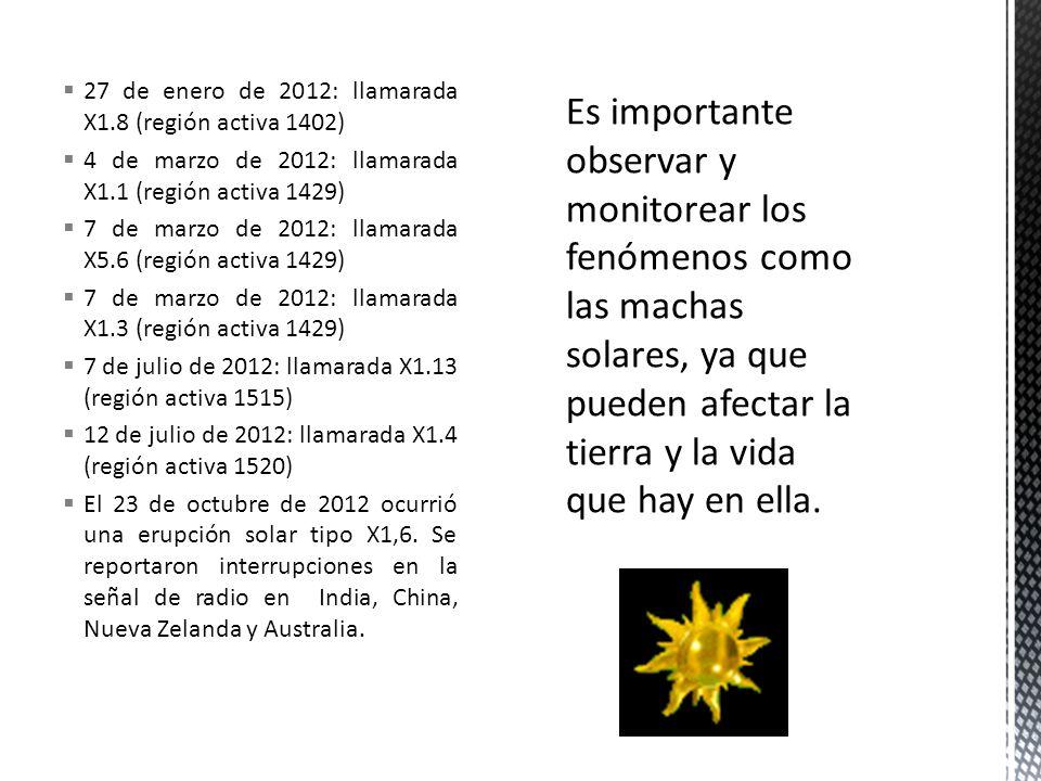  27 de enero de 2012: llamarada X1.8 (región activa 1402)  4 de marzo de 2012: llamarada X1.1 (región activa 1429)  7 de marzo de 2012: llamarada X5.6 (región activa 1429)  7 de marzo de 2012: llamarada X1.3 (región activa 1429)  7 de julio de 2012: llamarada X1.13 (región activa 1515)  12 de julio de 2012: llamarada X1.4 (región activa 1520)  El 23 de octubre de 2012 ocurrió una erupción solar tipo X1,6.