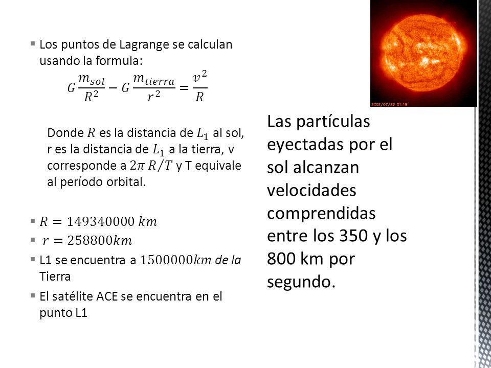 Las partículas eyectadas por el sol alcanzan velocidades comprendidas entre los 350 y los 800 km por segundo.