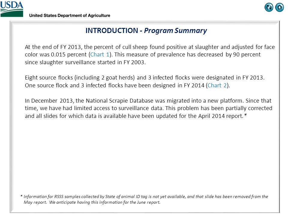 INTRODUCTION - Surveillance (Part 1) Regulatory Scrapie Slaughter Surveillance (RSSS) RSSS started April 1, 2003.