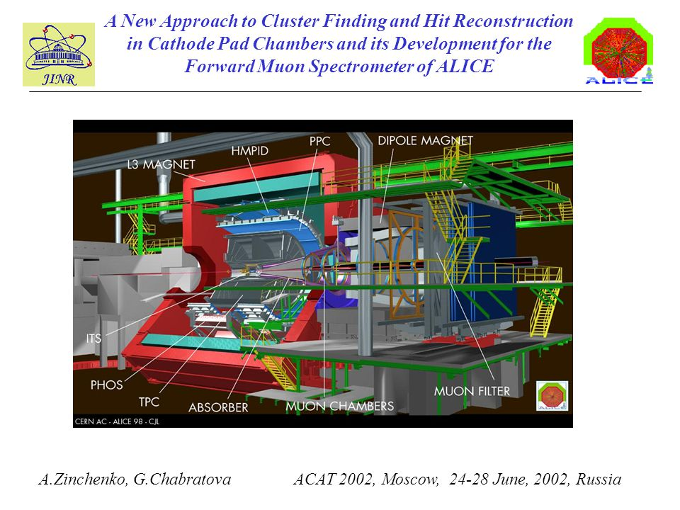 A New Approach to Cluster Finding and Hit Reconstruction in Cathode Pad Chambers and its Development for the Forward Muon Spectrometer of ALICE A.Zinchenko, G.Chabratova ACAT 2002, Moscow, 24-28 June, 2002, Russia