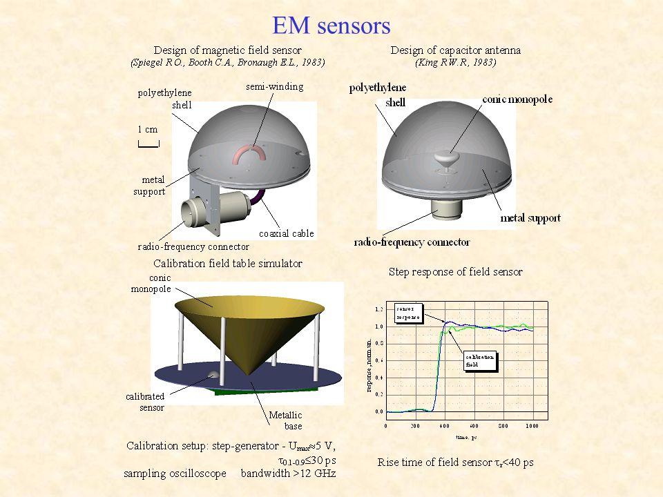 EM sensors